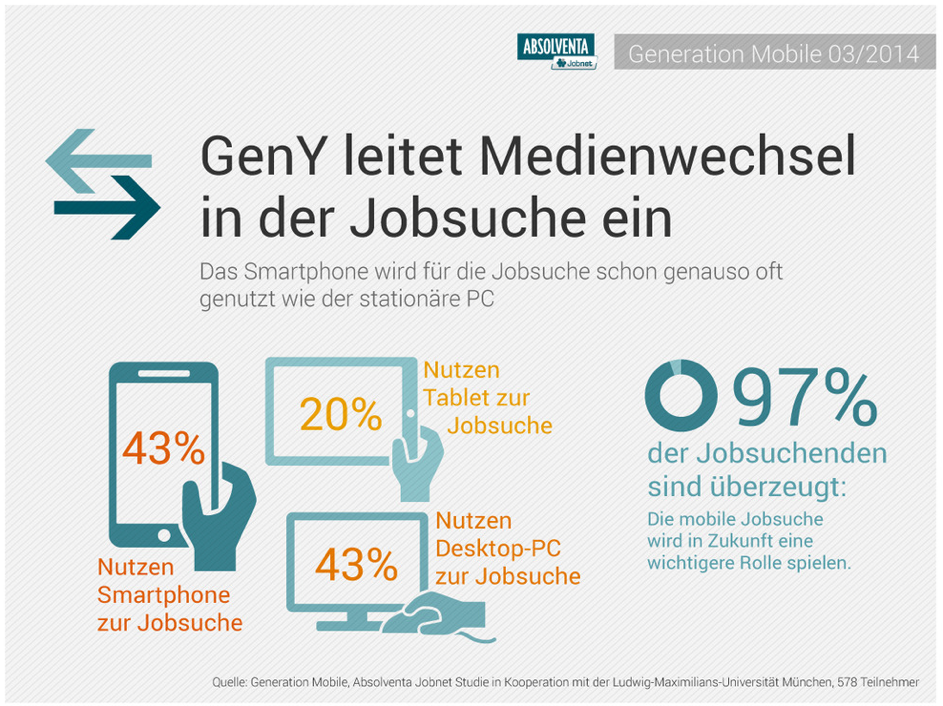 Mobile Recruiting Bild 1